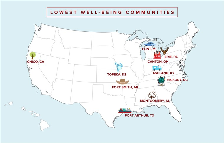 Niedrigste well-being communities in the US